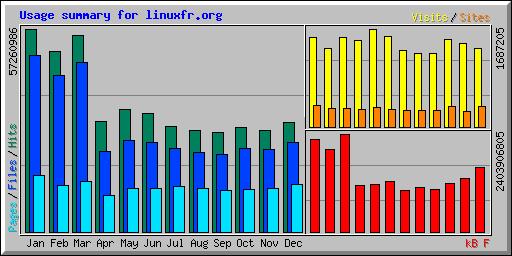 Stats Web2018